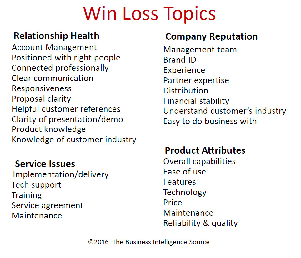 win loss topics BIG